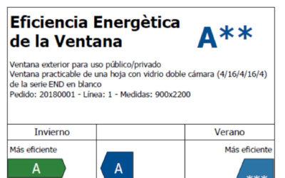 Gesfacil gestiona la presentación de la Etiqueta Energética de Ventanas